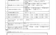 N様邸 総合リフォーム工事 アンケート