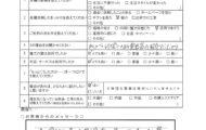 H様邸 水廻り改修・ブロック工事アンケート