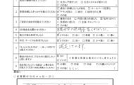 S様邸 キッチン改修工事アンケート