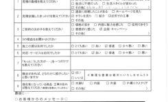 K様邸トイレ・洗面台交換工事 アンケート